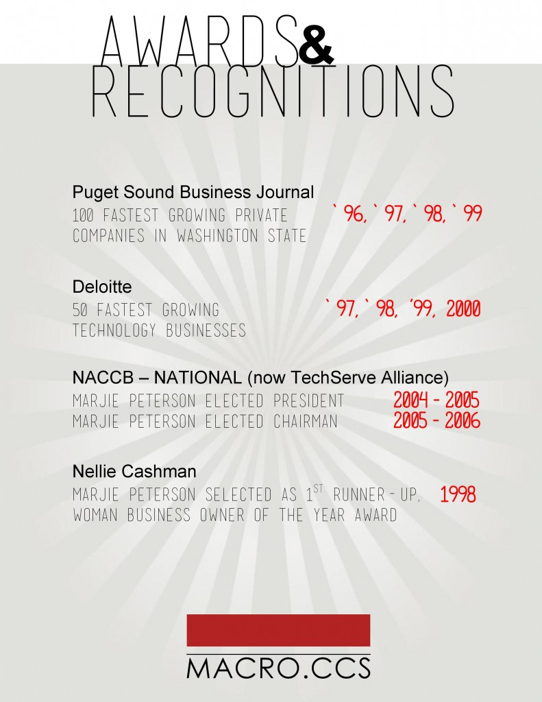 factoid - awards-page-001